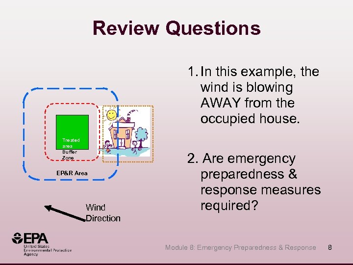 Review Questions 1. In this example, the wind is blowing AWAY from the occupied