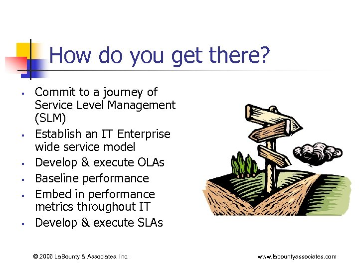 How do you get there? § § § Commit to a journey of Service