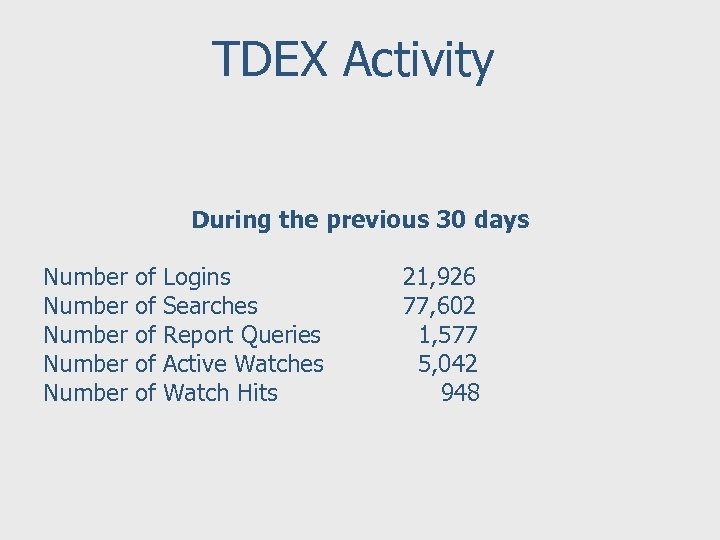 TDEX Activity During the previous 30 days Number of Logins Number of Searches Number