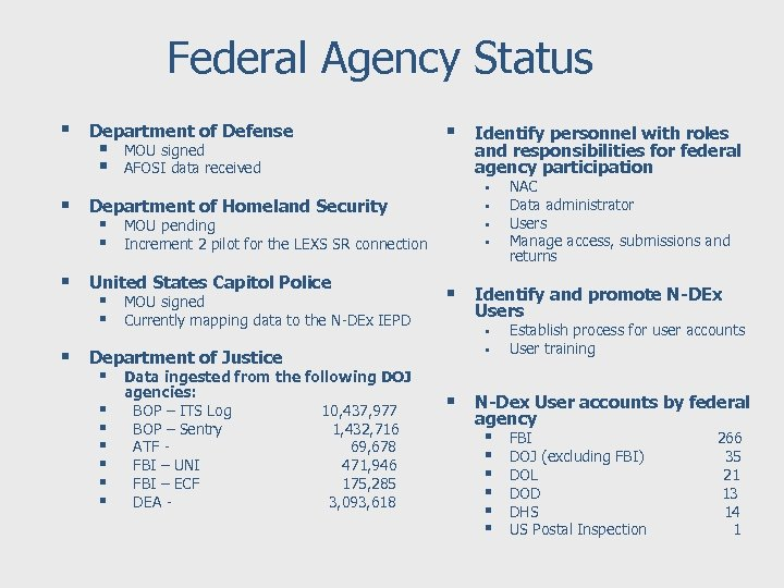Federal Agency Status § Department of Defense § § MOU signed AFOSI data received
