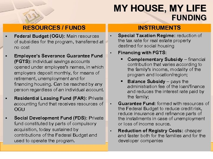MY HOUSE, MY LIFE FUNDING INSTRUMENTS RESOURCES / FUNDS Federal Budget (OGU): Main resources