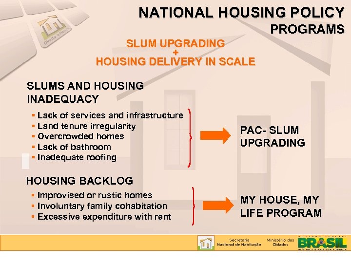 NATIONAL HOUSING POLICY PROGRAMS SLUM UPGRADING + HOUSING DELIVERY IN SCALE SLUMS AND HOUSING