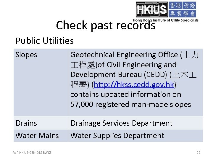 Check past records Public Utilities Slopes Geotechnical Engineering Office (土力 程處)of Civil Engineering and