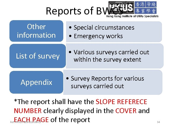Reports of BWCS Other information • Special circumstances • Emergency works List of survey