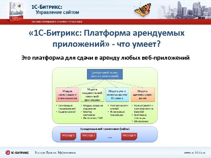 « 1 С-Битрикс: Платформа арендуемых приложений» - что умеет? Это платформа для сдачи