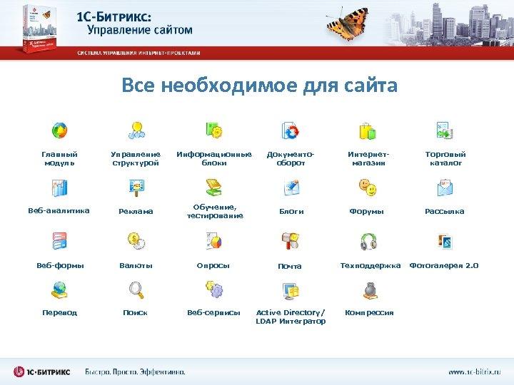 Все необходимое для сайта Главный модуль Управление структурой Информационные блоки Документооборот Интернетмагазин Торговый каталог
