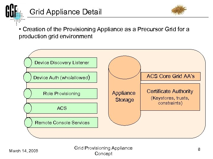 Grid Appliance Detail • Creation of the Provisioning Appliance as a Precursor Grid for