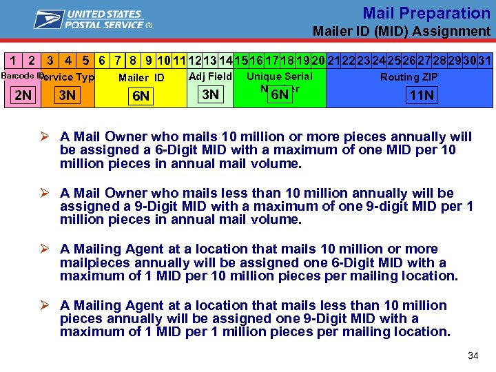 Mail Preparation Mailer ID (MID) Assignment 1 2 3 4 5 6 7 8