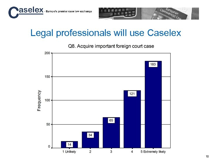 Legal professionals will use Caselex 10