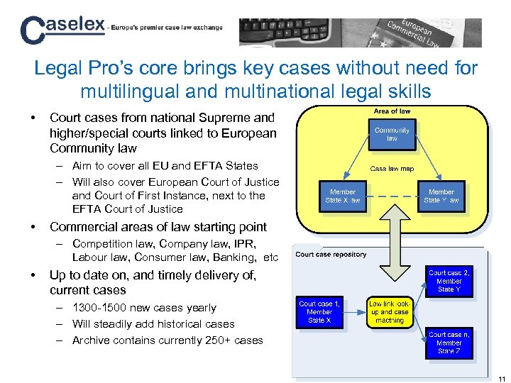 Legal Pro's core brings key cases without need for multilingual and multinational legal skills