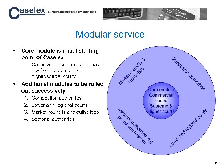 Modular service • Core module is initial starting point of Caselex – Cases within