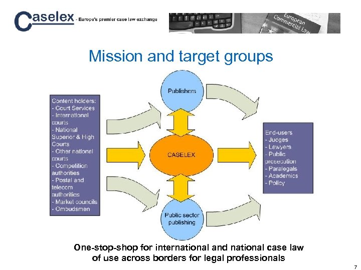 Mission and target groups One-stop-shop for international and national case law of use across
