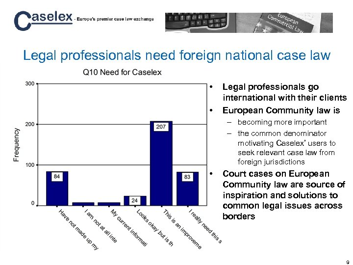 Legal professionals need foreign national case law • • Legal professionals go international with