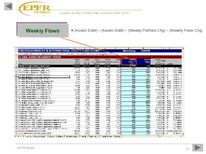 Weekly Flows EPFR Global = (Assets Eo. W) – (Assets Bo. W) – (Weekly