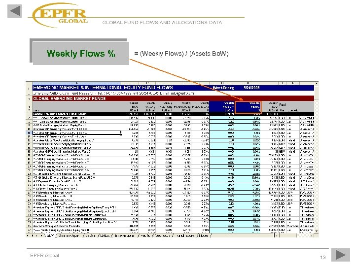 Weekly Flows % EPFR Global = (Weekly Flows) / (Assets Bo. W) 13