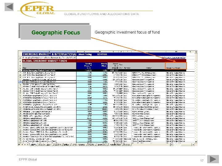 Geographic Focus EPFR Global Geographic investment focus of fund 17
