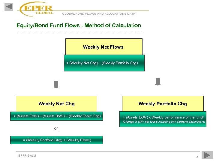 Equity/Bond Fund Flows - Method of Calculation …………………………………………………. Weekly Net Flows = (Weekly Net