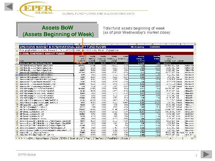 Assets Bo. W (Assets Beginning of Week) EPFR Global Total fund assets beginning of