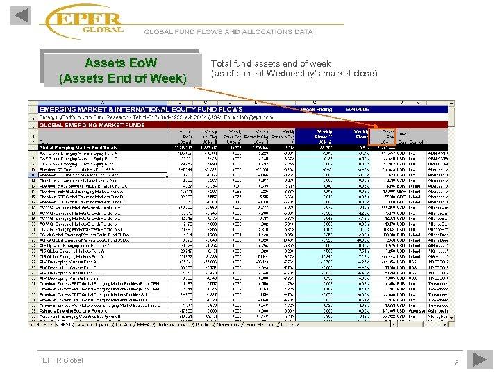 Assets Eo. W (Assets End of Week) EPFR Global Total fund assets end of