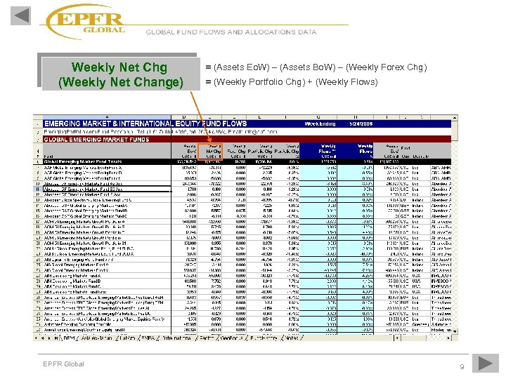 Weekly Net Chg (Weekly Net Change) EPFR Global = (Assets Eo. W) – (Assets