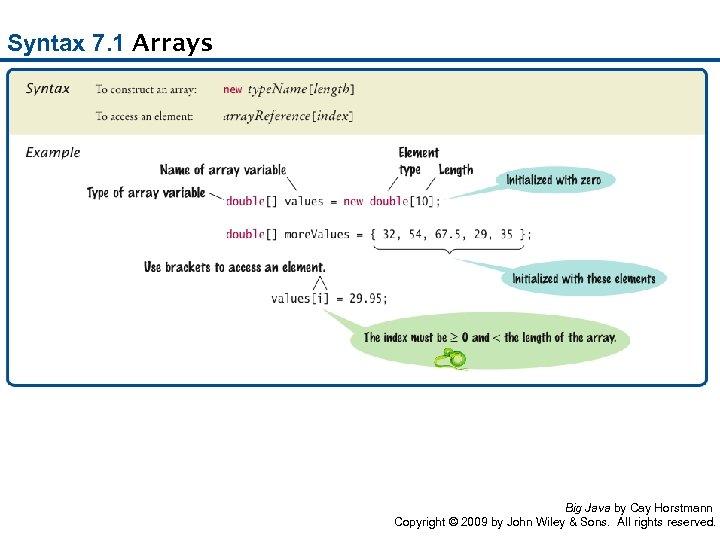 Syntax 7. 1 Arrays Big Java by Cay Horstmann Copyright © 2009 by John