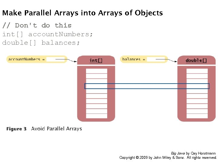 Make Parallel Arrays into Arrays of Objects // Don't do this int[] account.