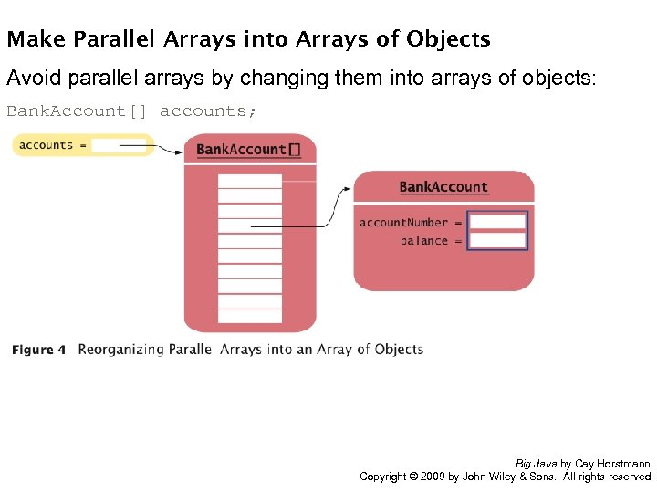 Make Parallel Arrays into Arrays of Objects Avoid parallel arrays by changing them into
