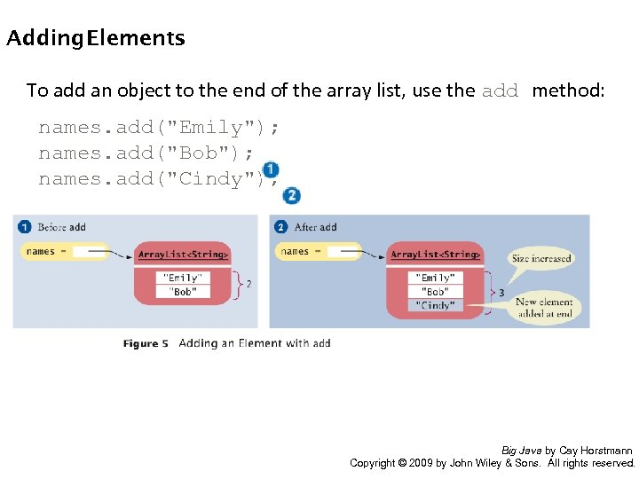 Adding Elements To add an object to the end of the array list, use