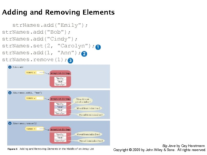 Adding and Removing Elements str. Names. add(