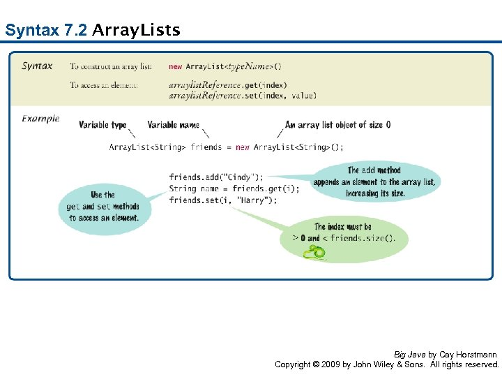 Syntax 7. 2 Array Lists Big Java by Cay Horstmann Copyright © 2009 by