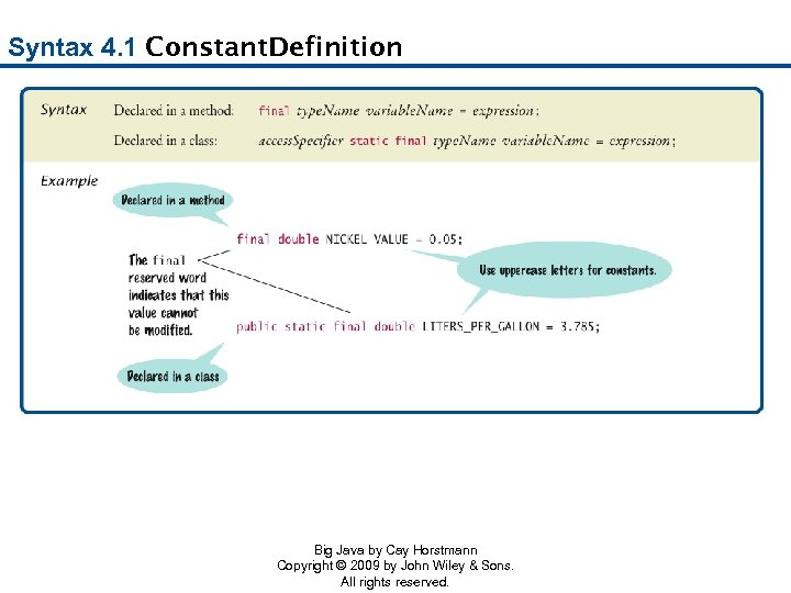 Syntax 4. 1 Constant. Definition Big Java by Cay Horstmann Copyright © 2009 by