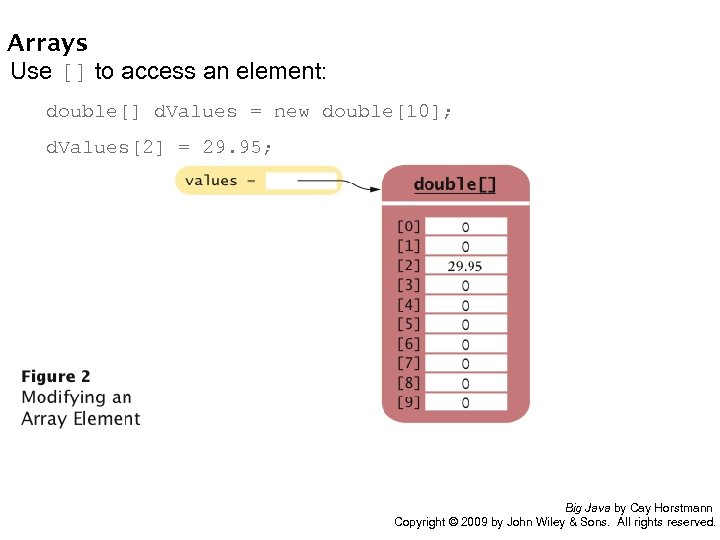 Arrays Use [] to access an element: double[] d. Values = new double[10]; d.