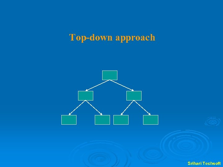 Top-down approach Srihari Techsoft