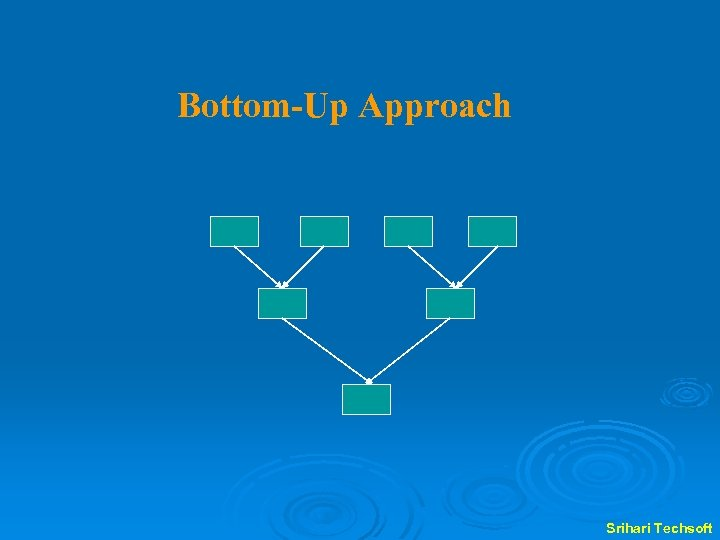 Bottom-Up Approach Srihari Techsoft