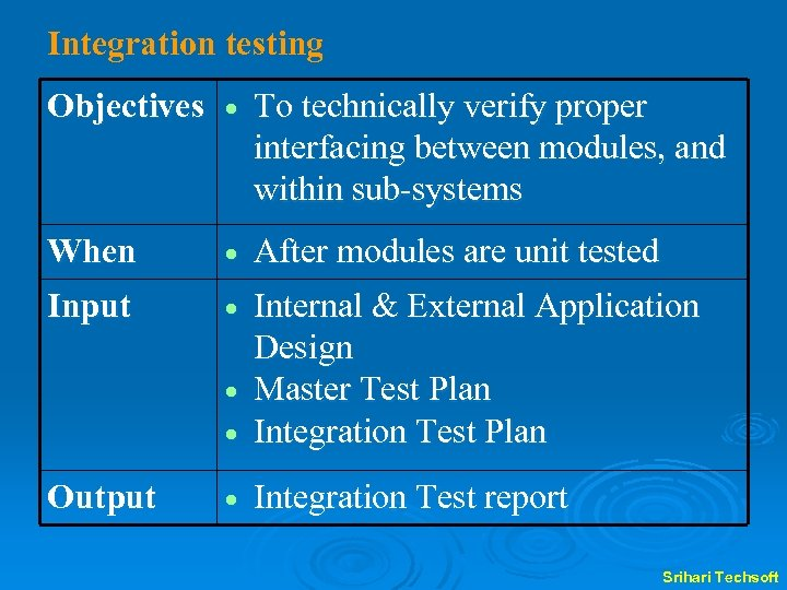 Integration testing Objectives To technically verify proper interfacing between modules, and within sub-systems When