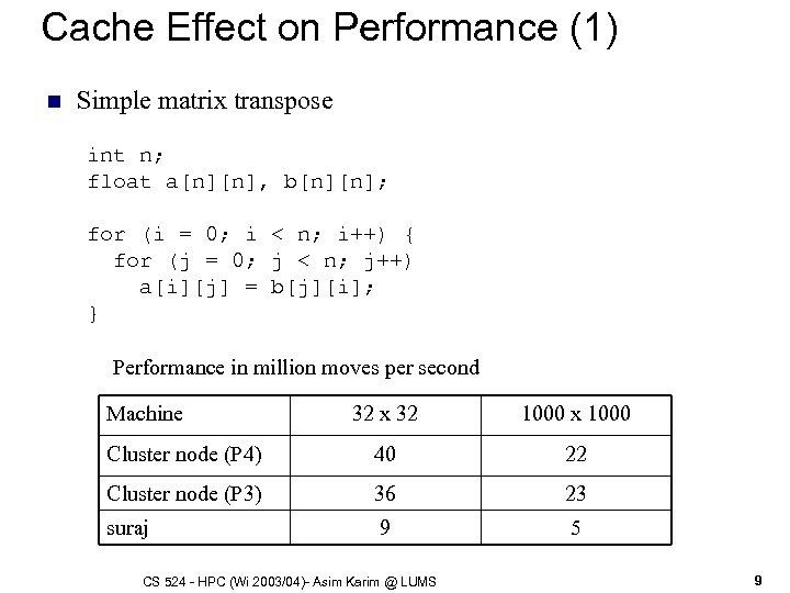 Cache Effect on Performance (1) n Simple matrix transpose int n; float a[n][n], b[n][n];