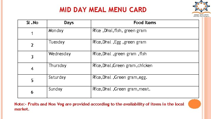 MID DAY MEAL MENU CARD Sl. No 1 2 3 4 5 6 Days