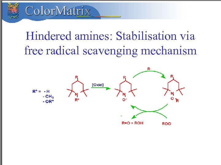 Hindered amines: Stabilisation via free radical scavenging mechanism