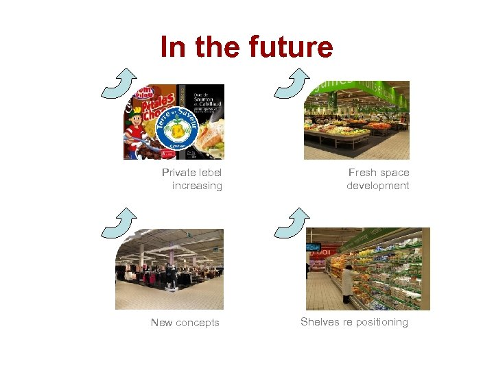 In the future Private lebel increasing Fresh space development New concepts Shelves re positioning