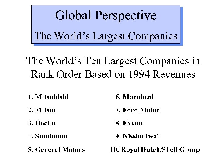 Global Perspective The World's Largest Companies The World's Ten Largest Companies in Rank Order
