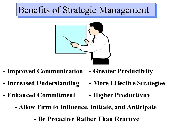 Benefits of Strategic Management - Improved Communication - Greater Productivity - Increased Understanding -