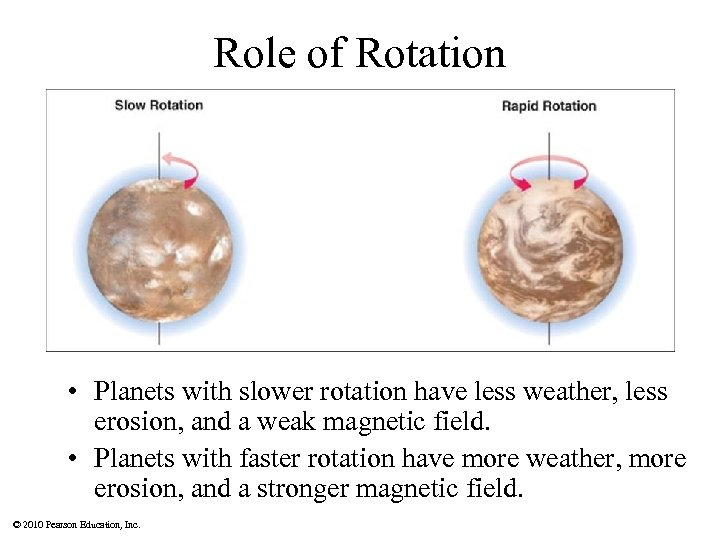 Role of Rotation • Planets with slower rotation have less weather, less erosion, and