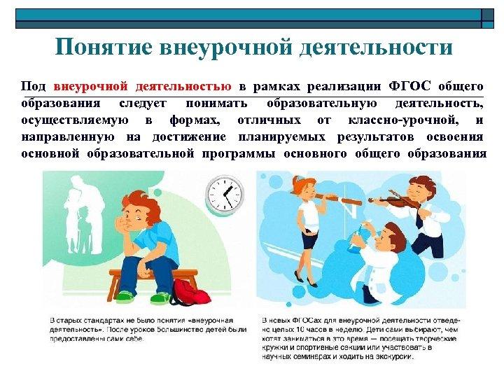 Понятие внеурочной деятельности Под внеурочной деятельностью в рамках реализации ФГОС общего образования следует понимать