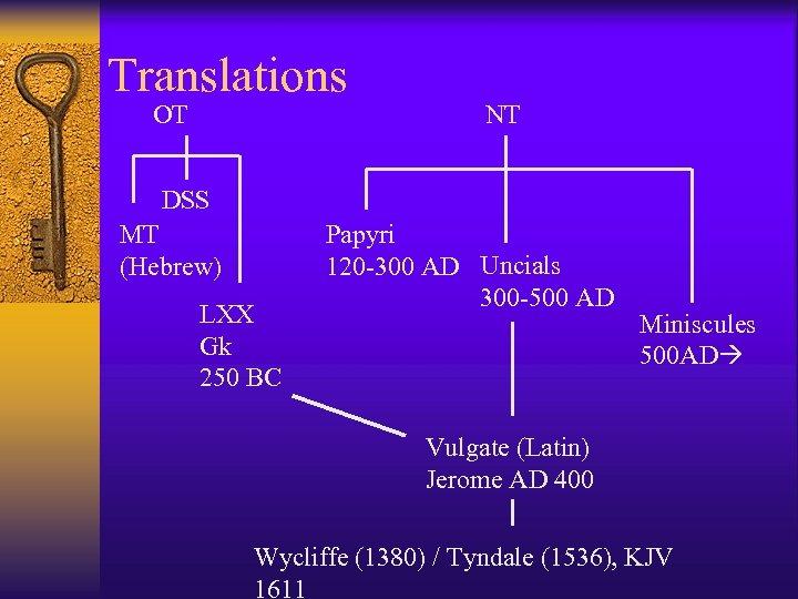 Translations OT NT DSS MT (Hebrew) LXX Gk 250 BC Papyri 120 -300 AD