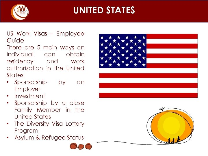 UNITED STATES US Work Visas – Employee Guide There are 5 main ways an