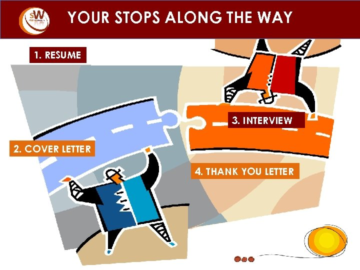 YOUR STOPS ALONG THE WAY 1. RESUME 3. INTERVIEW 2. COVER LETTER 4. THANK