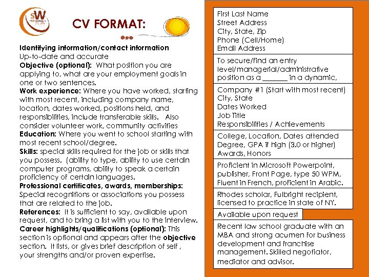 CV FORMAT: Identifying information/contact information Up-to-date and accurate Objective (optional): What position you are