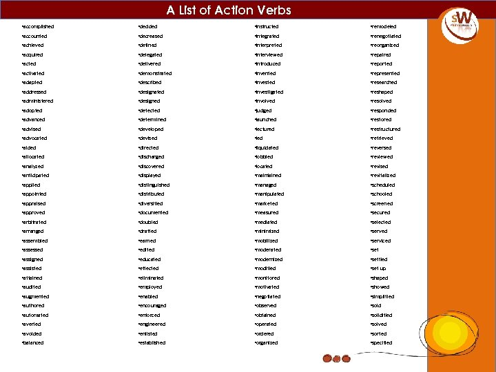 A List of Action Verbs • accomplished • decided • instructed • remodeled •