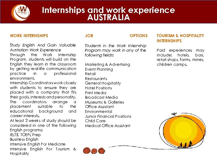 Internships and work experience AUSTRALIA WORK INTERNSHIPS JOB OPTIONS Study English And Gain Valuable
