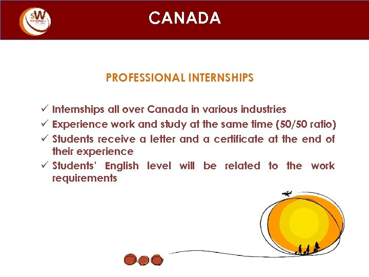 CANADA PROFESSIONAL INTERNSHIPS ü Internships all over Canada in various industries ü Experience work